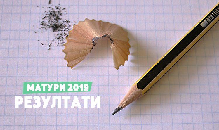 Матури 2019 - Резултати