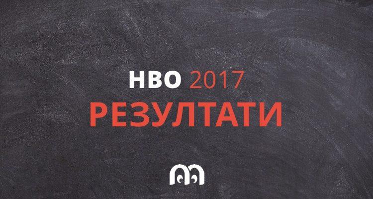 Нво 7 клас 2017 Резултати