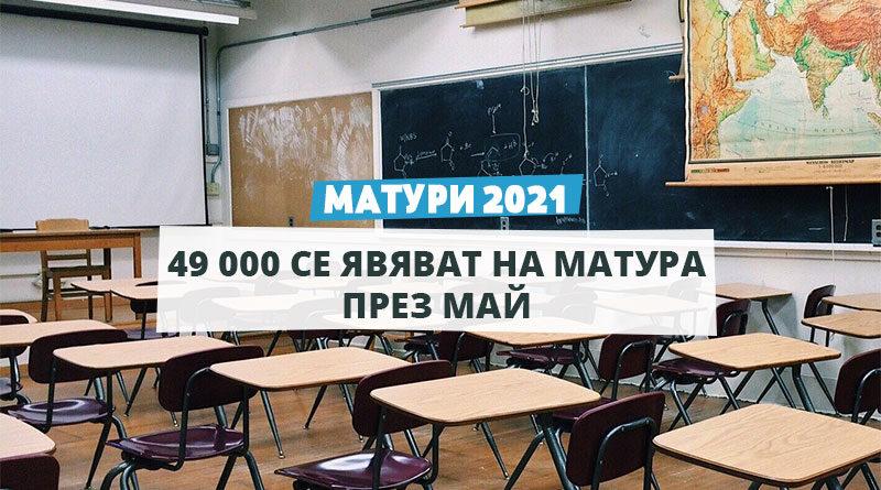 49 хиляди на матура 2021