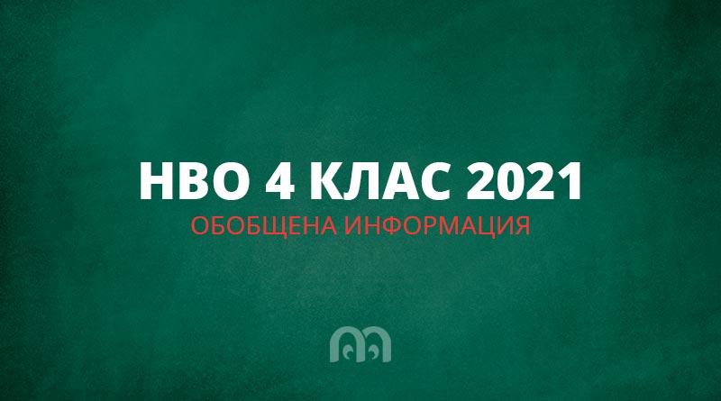 НВО 4 клас 2021